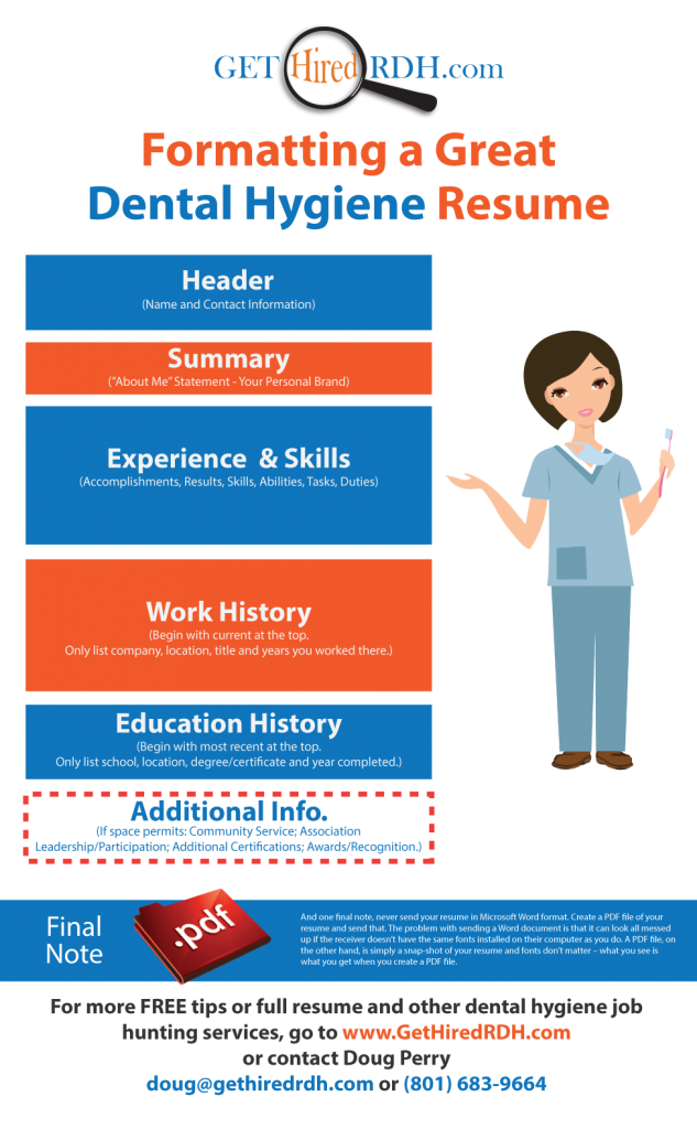 formatting a dental hygiene resume - Dental Hygiene Resume