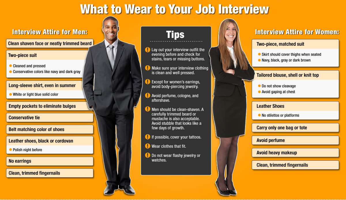 Nailing Dental Hygiene Job Interview Best Practices